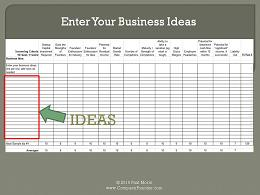 Business Idea Screener
