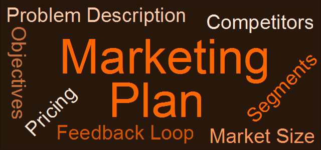 Elements of a Basic Marketing Plan