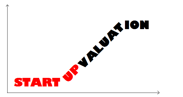 7 Deadly Sins of Startups From a Valuation Perspective
